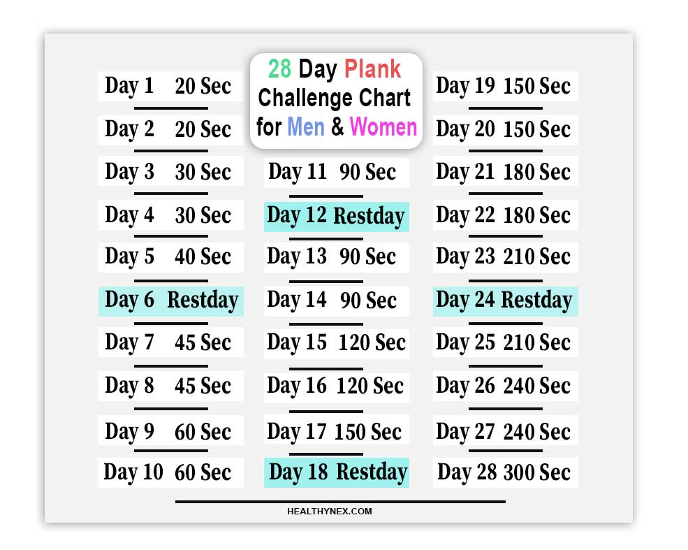 28-DAY-PLANK-Challenge-Chart-FOR-MEN-AND-WOMEN