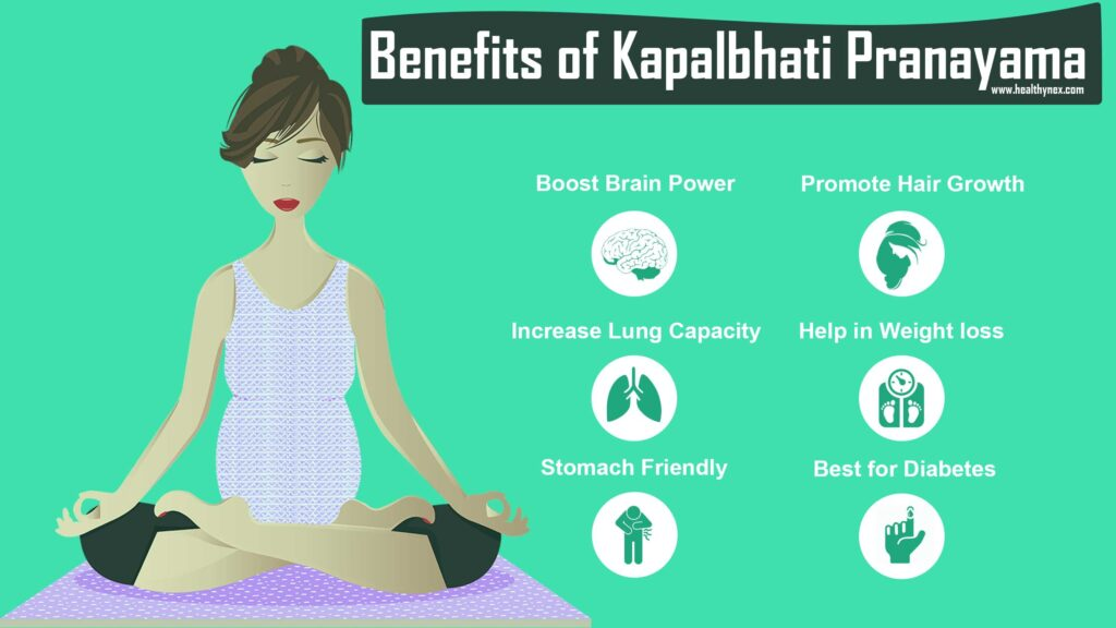 Benefits of Kapalbhati Pranayama: Kapalbhati Yoga benefits ,Precautions and Side Effects